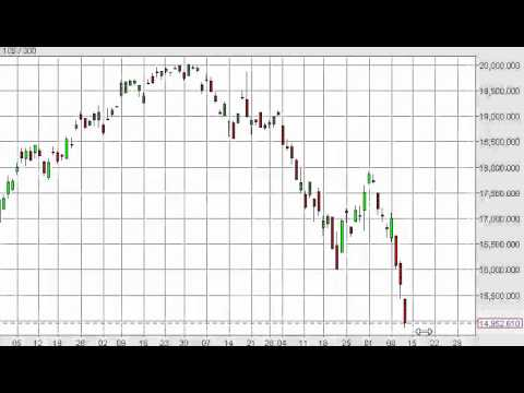 Nikkei Technical Analysis for February 15 2016 by FXEmpire.com