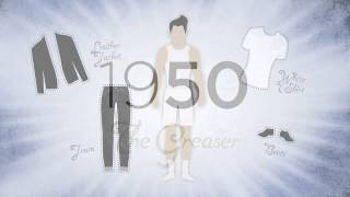 Men's Fashion Through The Ages