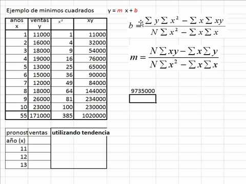 minimos cuadrados 1