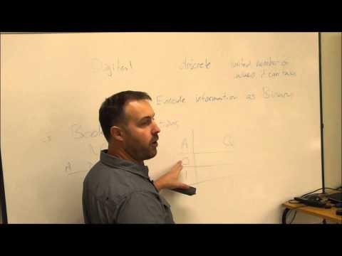 Digital Boolean operations