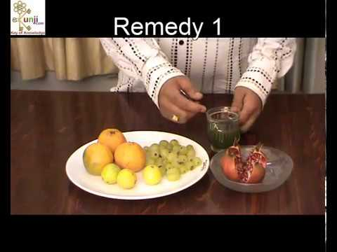 Kidney Stones - Ayurveda Herbs Natural Remedies (English)