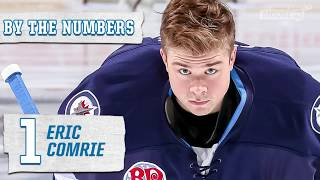 BY THE NUMBERS | Eric Comrie