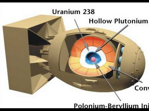 HOW IT WORKS: The Atomic Bomb (720p)