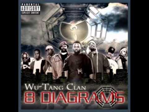 Wu-tang Clan - Wolves