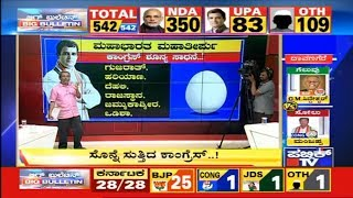 Big Bulletin | No Congress MPs In 18 States & Union Territories | HR Ranganath | May 23, 2019