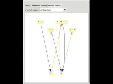 download the macroeconomics of