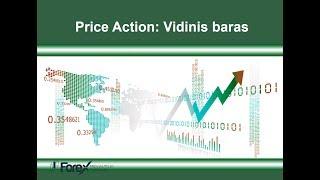 Price Action: Vidinis baras 2.0 - kaip teisingai prekiauti modelį Forex rinkoje