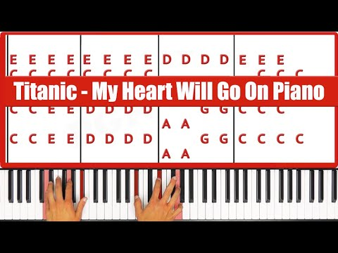 ♫ ORIGINAL - How To Play Titanic My Heart Will Go On Piano...