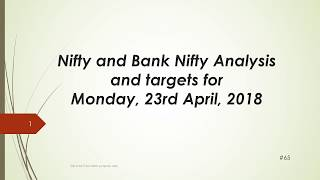 Download video Nifty and BankNifty Trading Levels for 23 April 2018