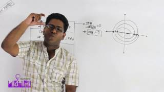 01. ত্রিকোণমিতিক সমীকরণের সাধারণ সমাধান পর্ব ০১ | OnnoRokom Pathshala