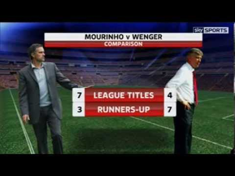"""No love lost between Mourinho and Wenger""-says Wenger"
