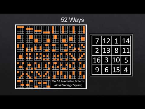 The magic myth and math of magic squares  Michael Daniels  TEDxDouglas