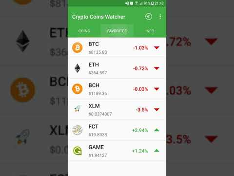 Crypto Coins Watcher Pro screenshot for Android