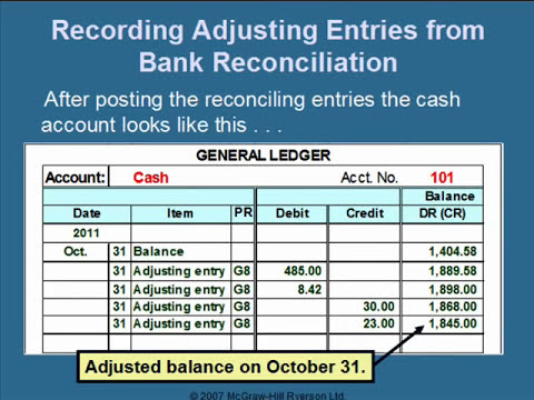 How to Prepare a Bank Reconciliation