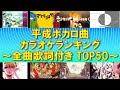 【全曲歌詞付き】平成ボカロ曲 カラオケランキングTOP50 thumbnail