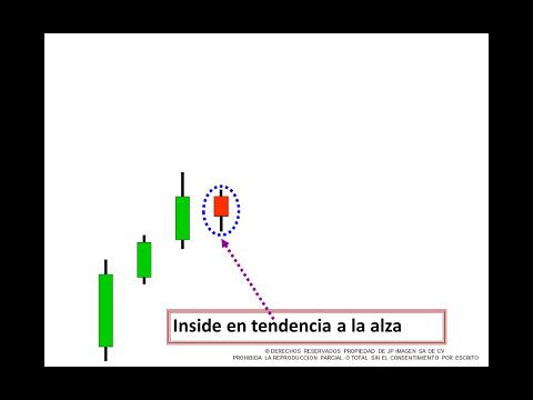 Curso gratuito de trading  en español