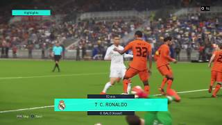 PES 2018 HIGH LEVEL - Liverpool YojimboKel 3-2 Real Madrid Highlights