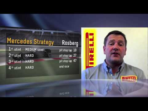 Pirelli Motorsport Director Paul Hembery analyses the Spanish Grand Prix