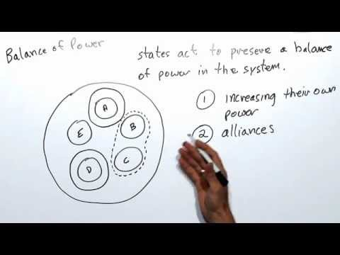 Balance of power (international relations)