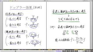 高校物理解説講義:「ドップラー効果」講義9