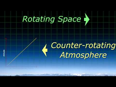 Testing Geocentrism - Part 4