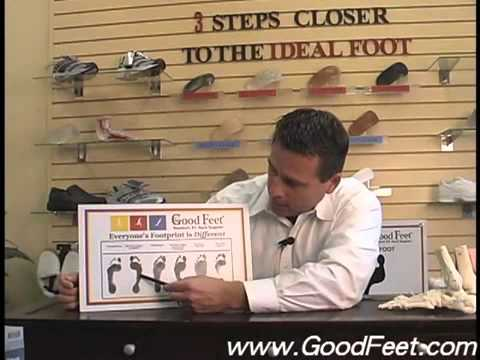 Plantar Fasciitis || Good Feet Miami Foot Pain Relief from Ft Lauderdale Good Feet Arch Supports