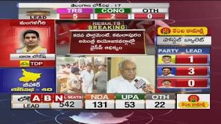 TDP MP Kanakamedala Ravindra Kumar Face To Face Over Votes Counting