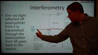 CH404 19.5 Fourier Transform IR Spectroscopy