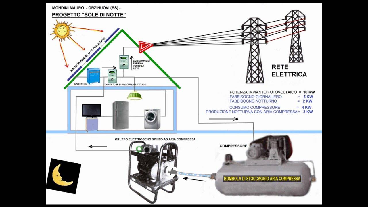 Schema Elettrico Impianto Fotovoltaico 6 Kw : Schema impianto fotovoltaico kw fare di una mosca