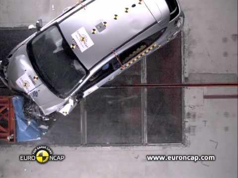 Euro NCAP | Ford Focus | 2012 | Краш-тест