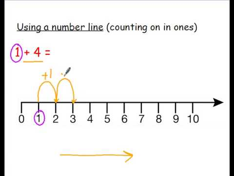 addition 1 Using a number line counting on in ones - YouTube