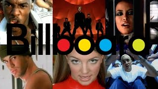 download lagu Billboard Hot 100 - Top 20 Summer Hits 2000 gratis