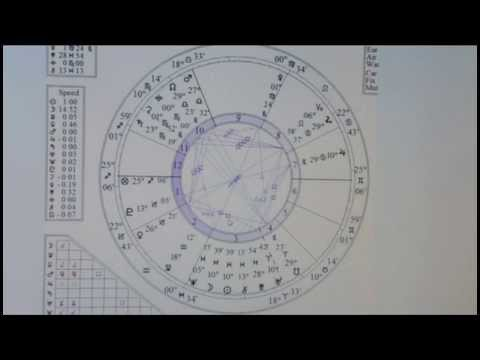 NEW MOON FORECAST in PISCES MARCH 2014 - 3-1-14 spiritual esoteric horoscope