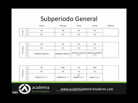 Planificacion de la Pretemporada-Academia de Entrenadores-Xesco Espar.mov