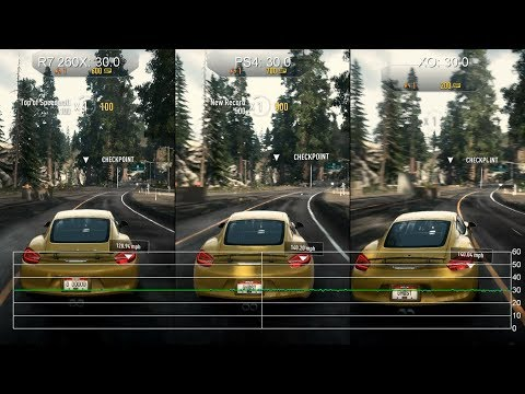 Radeon R7 260X vs. Xbox One vs. PlayStation 4 Frame-Rate Tests