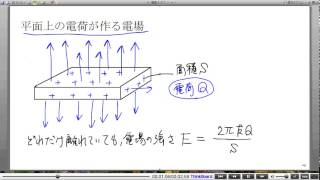 高校物理解説講義:「電場」講義11