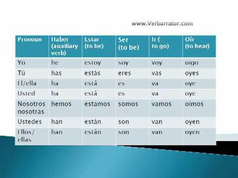 HD wallpapers conjugating irregular verbs in spanish