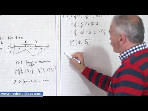 Massimo e minimo relativi di una funzione