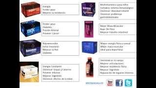 Los 8 productos Kromasol 2015
