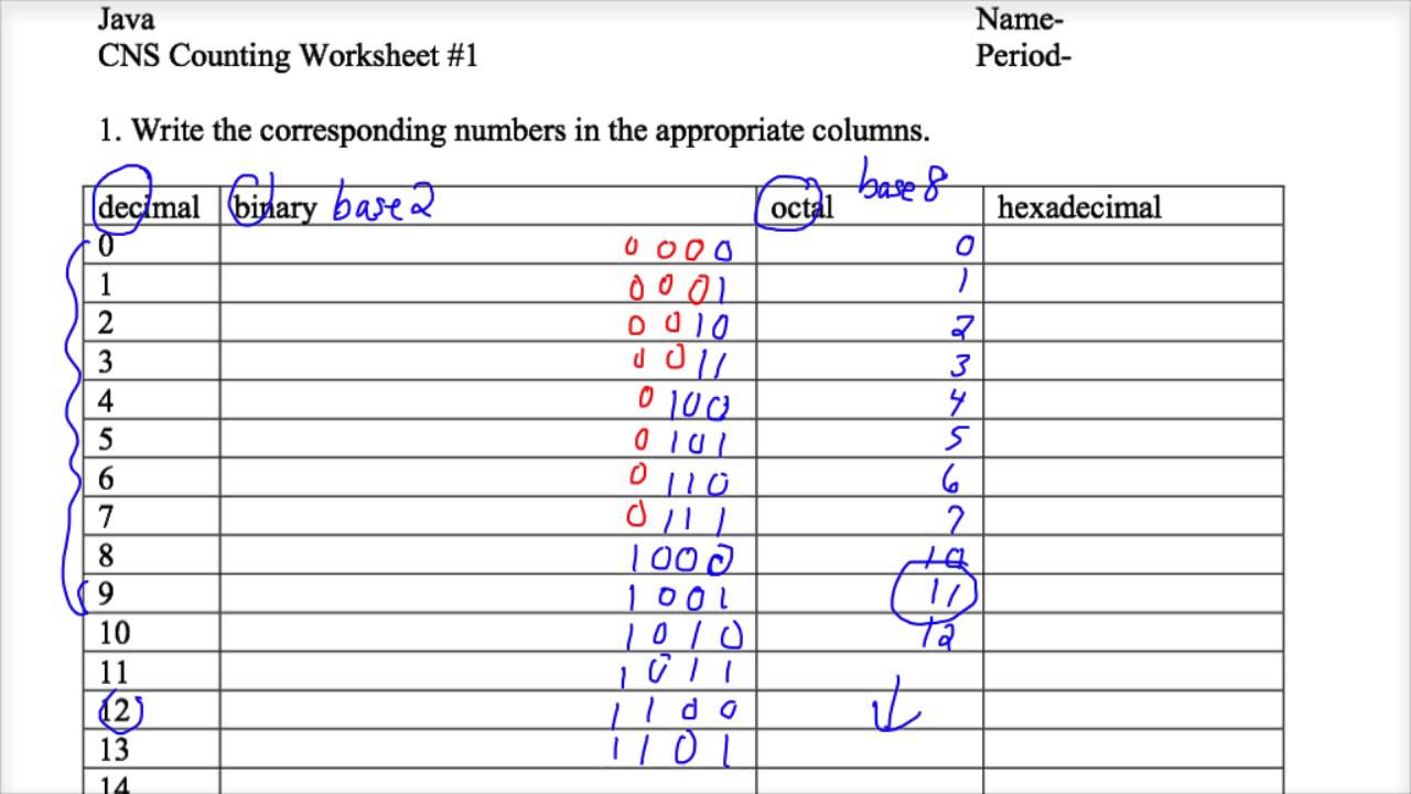 Binary numbers worksheet with answers