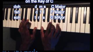 """My trust is in you"" by David G Piano chord tutorial"