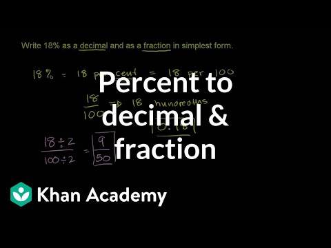 Representing a number as a decimal, percent, and fraction
