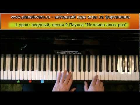Видеоурок Как играть на пианино - видео