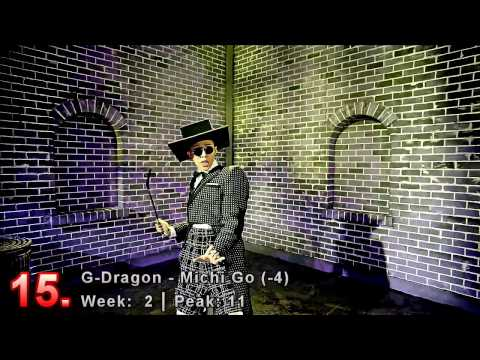 KPOP TOP 30 May 2013 (week 1) [29]