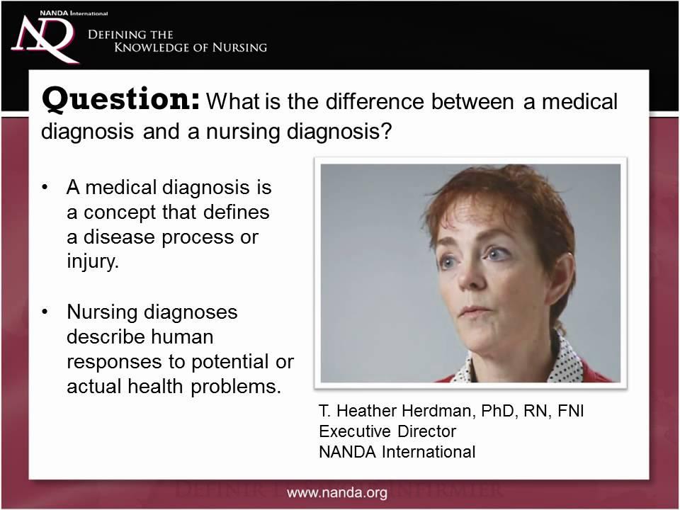 how to use nanda nursing diagnosis