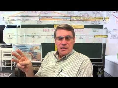 Dr. Kent Hovind - Legal Updates - End Times/Current Events Q&A (2 Missed Q/A)