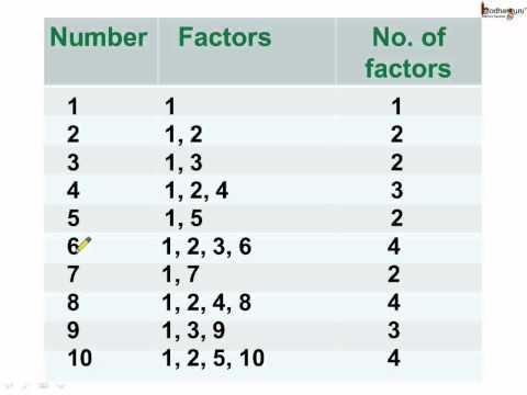 Kabbalah numerology compatibility calculator photo 1