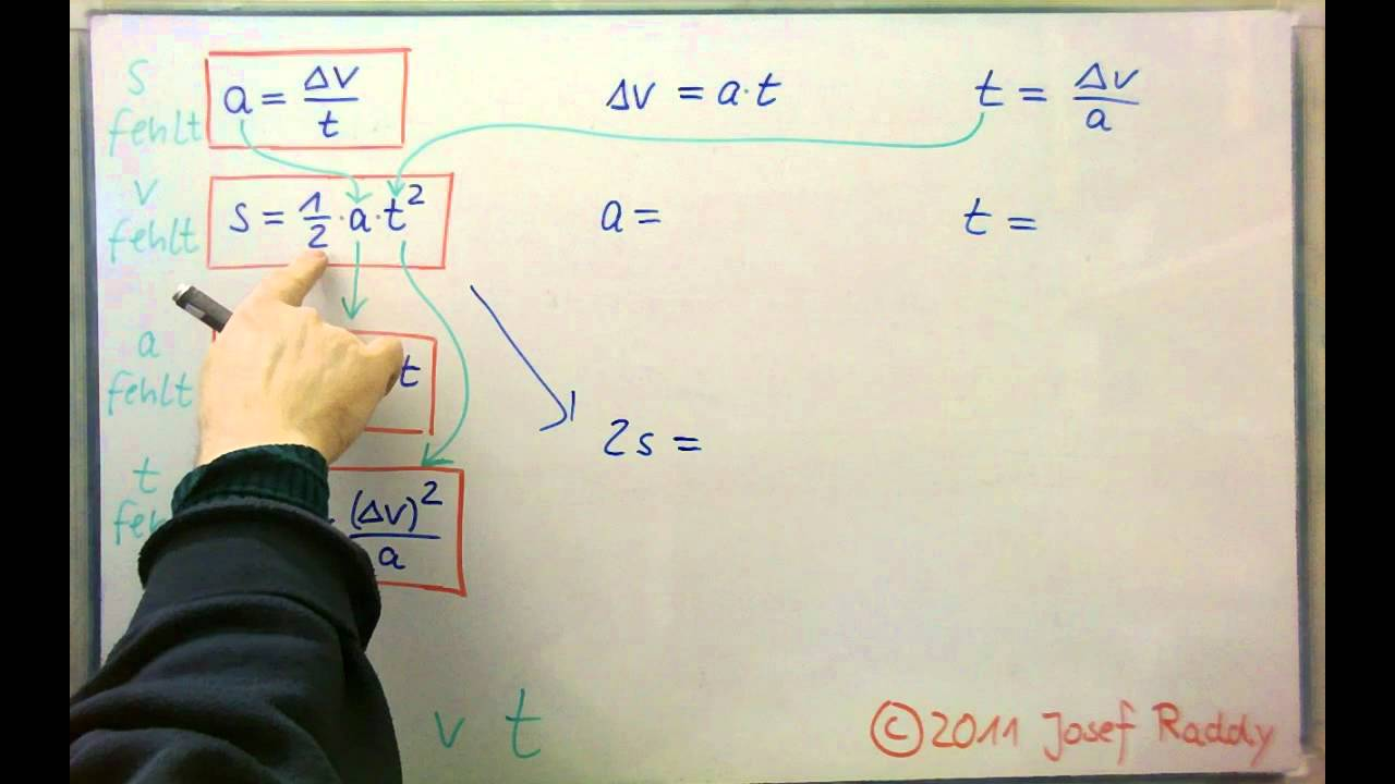 download Theory of
