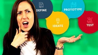 What is Design Thinking? (2019)  | AJ&Smart