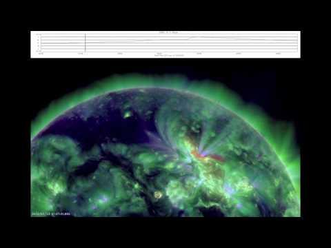 NASA SDO - M8.7-class Solar Flare, Jan 23, 2012